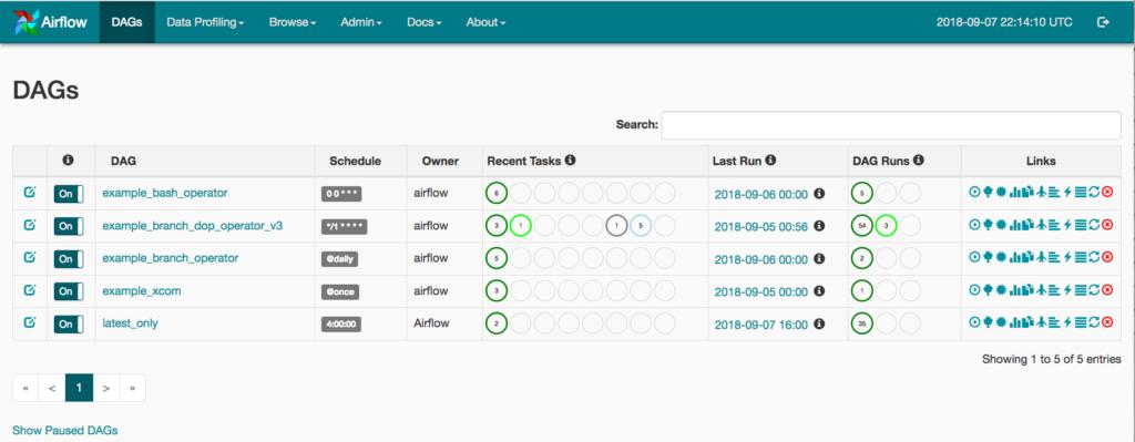 Airflow's scheduler