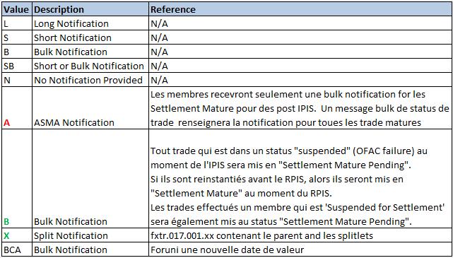 cls bank status 2
