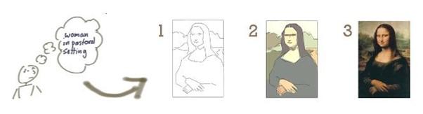 Agilité - Illustrations d'une méthode itérative