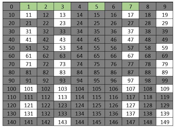 grid 11