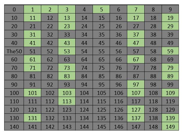 grid 12
